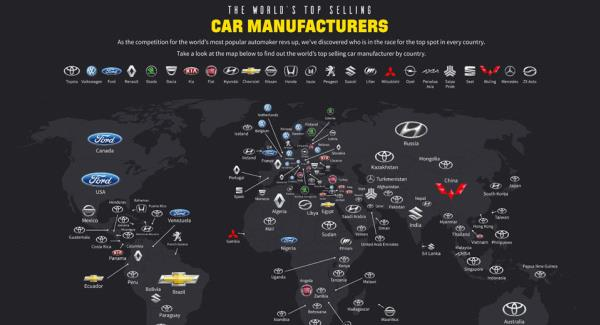 แบรนด์รถยนต์ ยอดขายสูงสุดในโลก