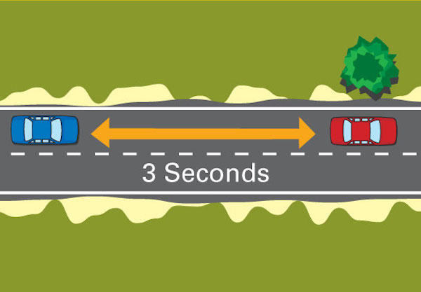 รักษาระยะห่างจากรถคันหน้า ไม่ให้ต้องคอยเหยียบเบรก สลับคันเร่งบ่อยๆ