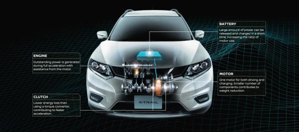 ขุมพลังของ All new Nissan X-Trail Hybrid 2017