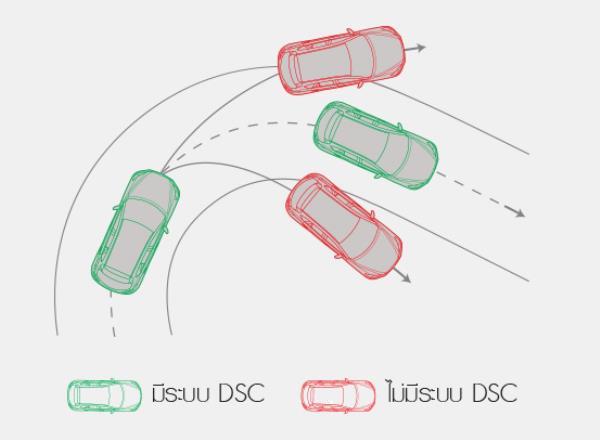 ระบบควบคุมเสถียรภาพการทรงตัว DSC (Dynamic Stability Control)