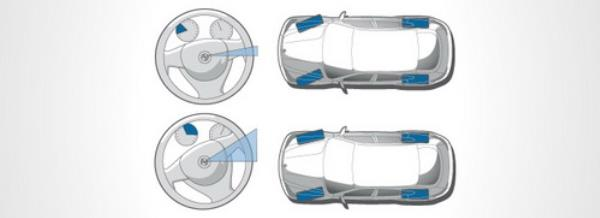 Active Steering ระบบปรับองศาการบังคับเลี้ยวอัตโนมัติ ให้สัมพันธ์กับความเร็ว และสภาพการขับขี่
