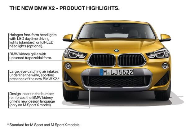 การออกแบบภายนอกของ BMW X2 2018 ใหม่