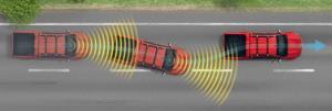 ระบบช่วยเตือนเมื่อขับขี่รถออกนอกช่องจราจรหากวิ่งเกิน 60