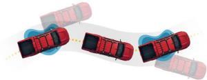 ระบบเบรกป้องกันล้อล็อก ABS ระหว่างเบรกฉุกเฉินหรือช่วยได้ในช่วงถนนลื่น