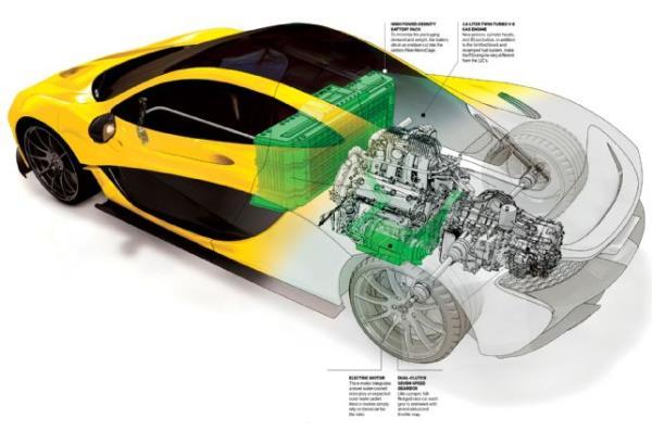 เครื่องยนต์ V8 ขนาด 3.8 ลิตร ทวินเทอร์โบ ให้กำลังสูงสุด 903 แรงม้า ส่งกำลังด้วยเกียร์อัตโนมัติคลัทช์คู่ 7 สปีด