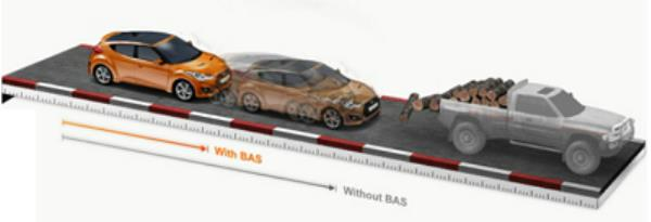 ความปลอดภัยด้วยระบบเบรค ABS ระบบ BA และระบบ EBD