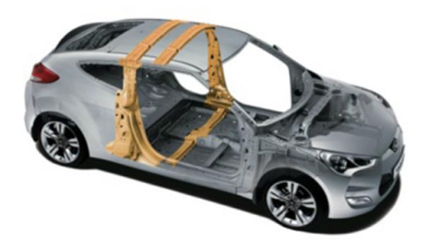 โครงสร้างนิรภัยแข็งแกร่งด้วยการใช่เหล็ก Ultra-Hight Tensile Steel สำหรับเสากลาง และจุดสำคัญ