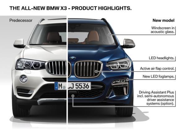 รูปลักษณ์ All - New BMW X3 Crossover SUV หรูสุด แห่งปี 2018