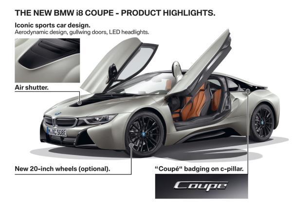 ภายนอกของ BMW i8 Roadster