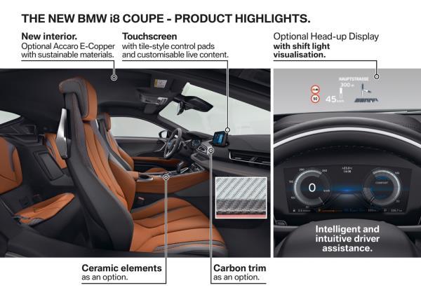อุปกรอำนวยความสดวกของ BMW i8 Coupe 2018