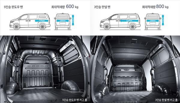 อุปกรณ์อำนวยความสะดวกของ Hyundai Grand Starex 2018 ใหม่
