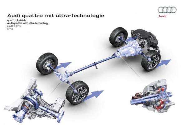 พัฒนาล่าสุดแบบ quattro with ultra technology เทคโนโลยีการวางเครื่องยนต์แบบวางตามยาว