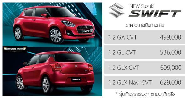 ราคาจำหน่าย Suzuki Swift 2018