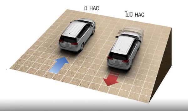 ระบบช่วยออกตัวบนทางลาดชัน Hill-start Assist Control ป้องกันรถไหล ขณะออกตัวบนทางลาดชัน