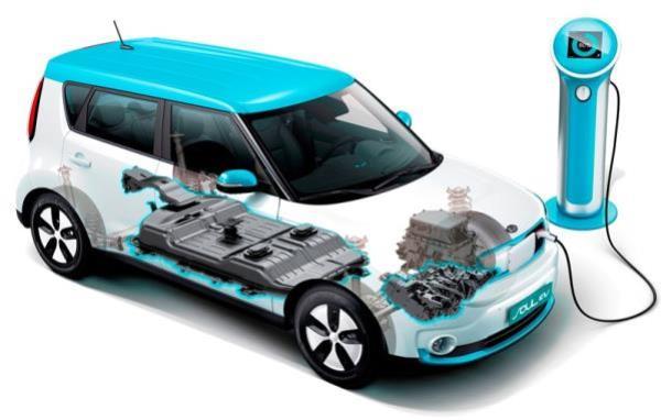 รถยนต์ที่ใช้พลังงานไฟฟ้า หรือ Electric Car อีกหนึ่งพลังงานทางเลือกแห่งอนาคต