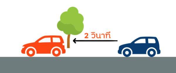 ควรขับรถตามหลัง รถที่อยู่ข้างหน้า เว้นระยะช่องว่าง ประมาณ 1 คันรถ หรือใช้การนับในใจ 2 วินาที