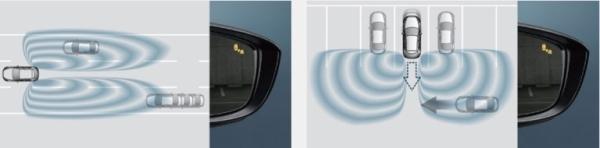 ระบบเตือนเมื่อมีรถอยู่ในจุดอับสายตาขณะเปลี่ยนเลน (ซ้าย) และระบบเตือนเมื่อมีรถอยู่ในจุดอับสายตาขณะถอย (ขวา)