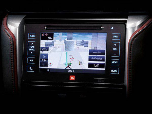 เทคโนโลยีที่ทำให้การขับขี่มั่นใจ