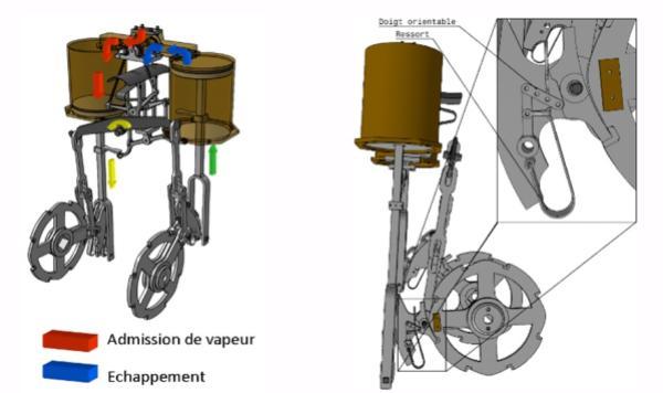 ลูกสูบสองตัวที่ใช้ในการขับเคลื่อนรถไอน้ำบรรพบุรุษของรถยนต์คันแรก