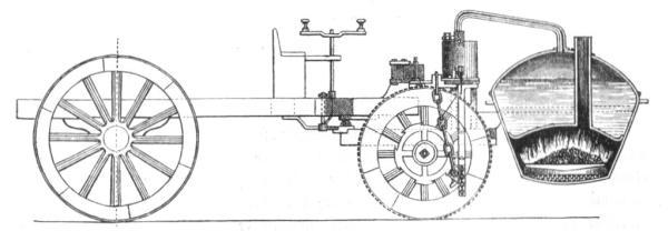 แบบแปลนด้านข้างของรถพลังงานไอน้ำคันแรกของโลก