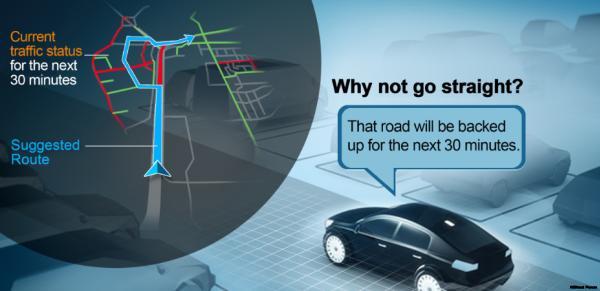 เก็บข้อมูลจากรถหลายๆคันก็สามารถคำนวณหาเส้นทางรถติดและแก้ไขต่อไปในอนาคตได้