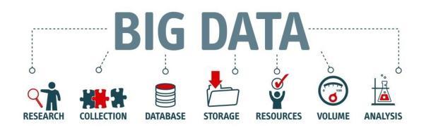 Big Data คือขุดข้อมูลที่ใหญ่มาก เชื่อมโยงกับหลายๆสิ่งและสามารถนำมาวิเคราะห์หาแนวโน้มทางธุรกิจได้