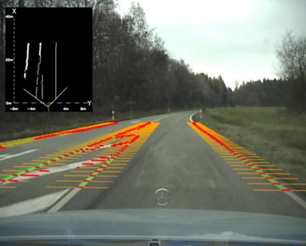ถนนจะถูกมองโดยคอมพิวเตอร์แล้วประมวลผลว่าจะวิ่งไปทางไหน