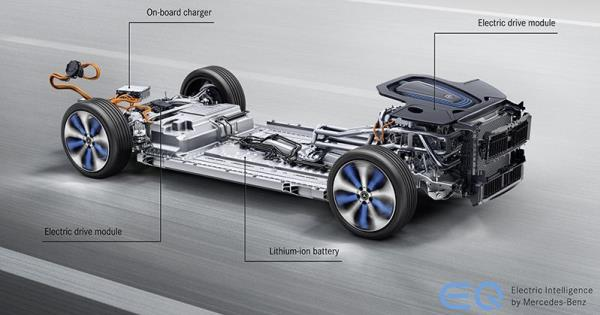 การดีไซน์ของ Mercedes-Benz EQC 400 4MATIC