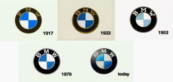 สัญลักษณ์ BMW ตั้งแต่อดีต มาจนถึงปัจจุบัน