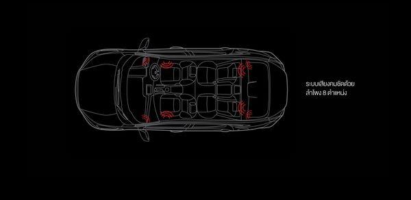 ระบบเสียงจากลำโพง 8 จุด ใน Honda Civic 2018