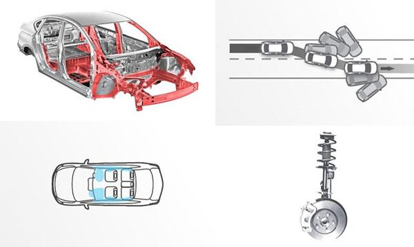 ระบบความปลอดภัยหลักๆคือถุงลมทั้งหน้า ข้าง แบบม่านและระบบควบคุมการทรงตัวของ Nissan Sylphy 2018