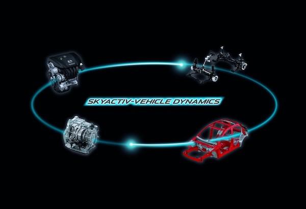 ฟีเจอร์จัดเต็มและดีที่สุดถูกนำมาใช้กับ Mazda CX-5