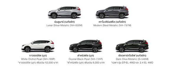 รถยนต์ Honda CR-V 2018 ที่มีให้เลือกถึง 5สี