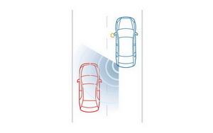 ระบบเตือนเมื่อมีรถในจุดอับสายตา Blind Spot Monitoring