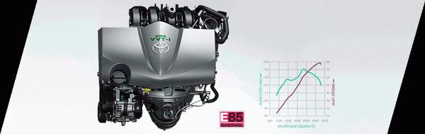 เครื่องยนต์ DOHC 16 วาล์ว Dual VVT-i ขนาด 1.5 ลิตร 4 สูบ