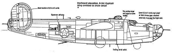 ภาพ Drawing ของเครื่องบินทิ้งระเบิด B-24ของ Ford