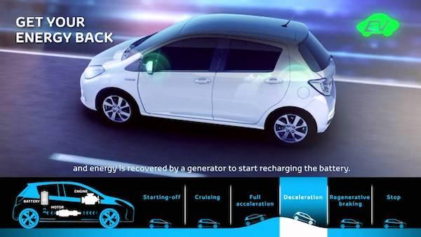 Toyota Hybrid เป็นรถไฮบริดเป็นรถลูกครึ่งระหว่างน้ำมันกับไฟฟ้า