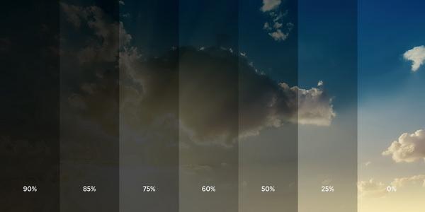 ยิ่งเปอร์เซ็นต์ฟิล์มเยอะเท่าไหร่ หมายความว่าแสงก็จะส่องผ่านเข้ามาได้น้อยเท่านั้น