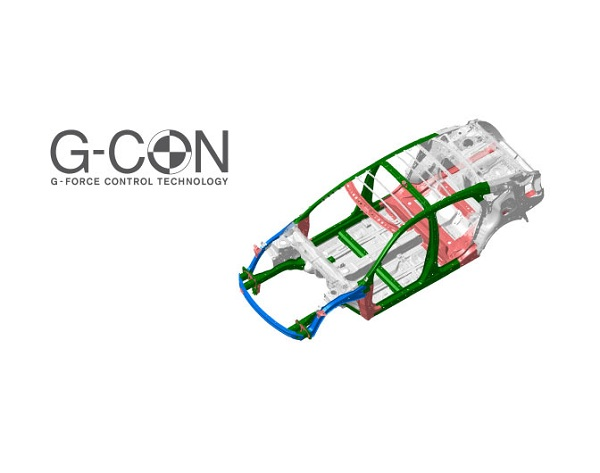 G-CON รหัสตัวถังคงวามปลอดภัย ปกป้องการชนทุกทิศทาง
