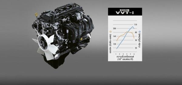 ขุมพลังเครื่องยนต์ของ Toyota Innova Crysta มีทั้งเครื่องยนต์เบนซิน และดีเซลให้เลือก