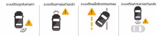 ระบบความปลอดภัยใน Chevrolet Trailblazer ที่สำคัญ
