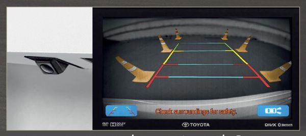 กล้องมองหลังที่มีให้เห็นด้านหลังกันชัดๆใน Toyota Innova Crysta