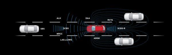 ระบบความปลอดภัยของ Mazda3 ที่ใส่มาแบบไม่เกรงใจกันเลย