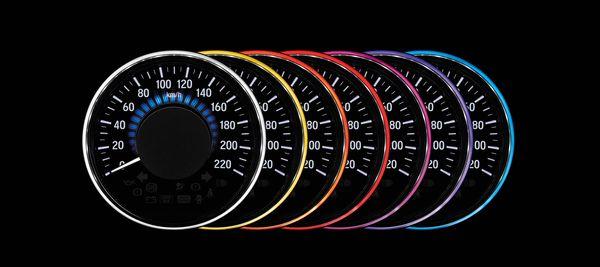 มาตรวัดเรืองแสงที่เปลี่ยนได้ 7สี