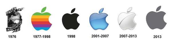 Apple แบรนด์ที่มีมูลค่าแบรนด์สูงที่สุดในปัจจุบัน