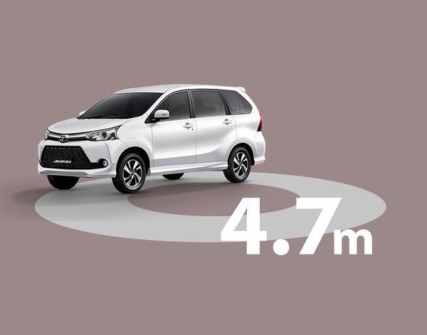 วงเลี้ยวของ Toyota Avanza ทำได้แคบถึง 4.7เมตรเท่านั้น สร้างความคล่องตัว