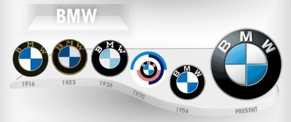 วิวัฒนาการโลโก้ของ BMW ที่มีการปรับเปลี่ยนเพียงเล็กน้อยให้รูปทรงดูมีมิติที่ชัดเจนขึ้น