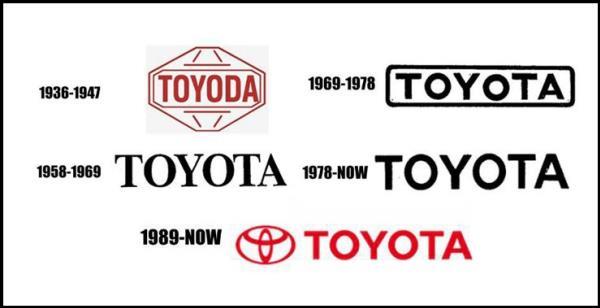 วิวัฒนาการของโลโก้ Toyota ที่พํฒนาไปในรูปแบบที่เรียบง่าย ด้วยการใช้ตัวอักษรสื่อถึงแยรนด์อย่างชัดเจน