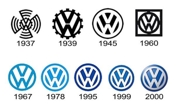 สัญลักษณ์ที่บ่งบอกถึงความมีฐานะแก่ผู้ใช้งาน มีคำกล่าวไว้ว่า Volkswagenม ไม่ใช่รถ แต่เป็นของเล่นของเศรษฐี