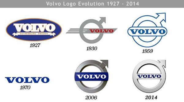 ให้น้ำหนักไปยังตัวอักษรที่ชื่อของรถ โดยเน้นเห็นให้ชื่อแบรนด์อย่างชัดเจนในทุกยุคสมัย